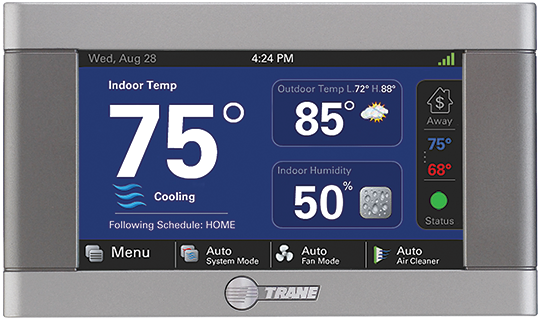 The Convenience and Ease of Home Automation